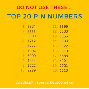 top 20 PIN numbers